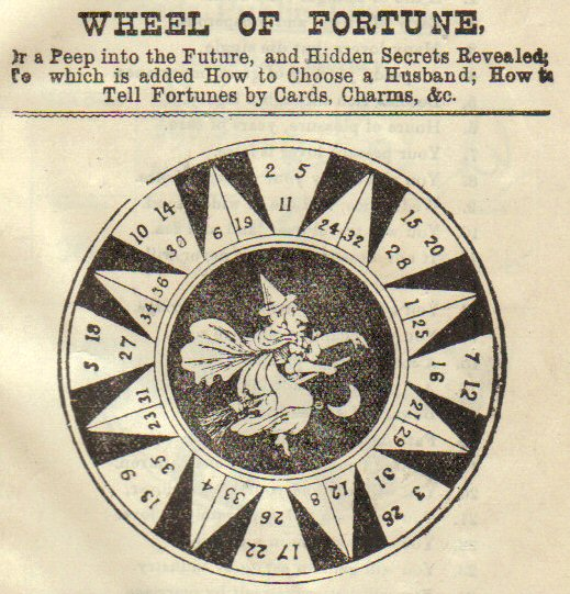Wheel of Fortune diagram