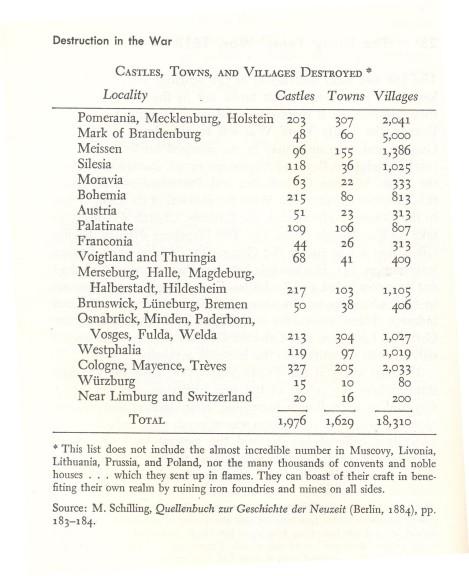 Destruction of German locales